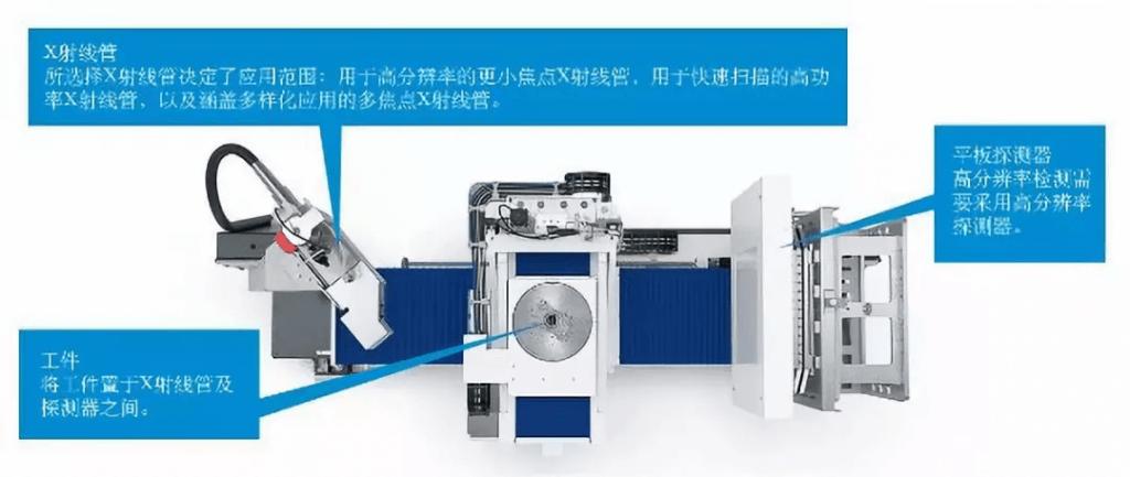 应用技术专题 | 基于METROTOM工业CT测量机的快速修模技术