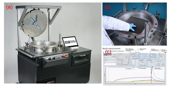 Moldex3D,模流分析,CAD,CAE