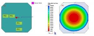 Moldex3D,模流分析,CAD软件,CAE软件