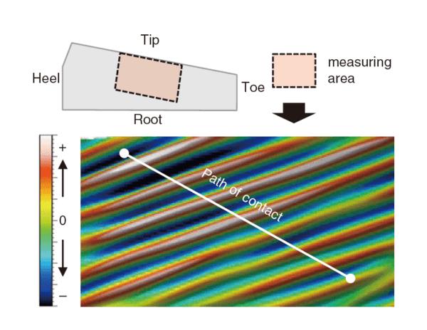 齿轮齿面波纹度的光学3D测量